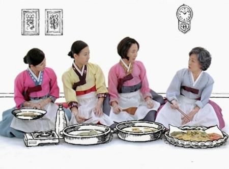 Korea Gender Lunar New Year