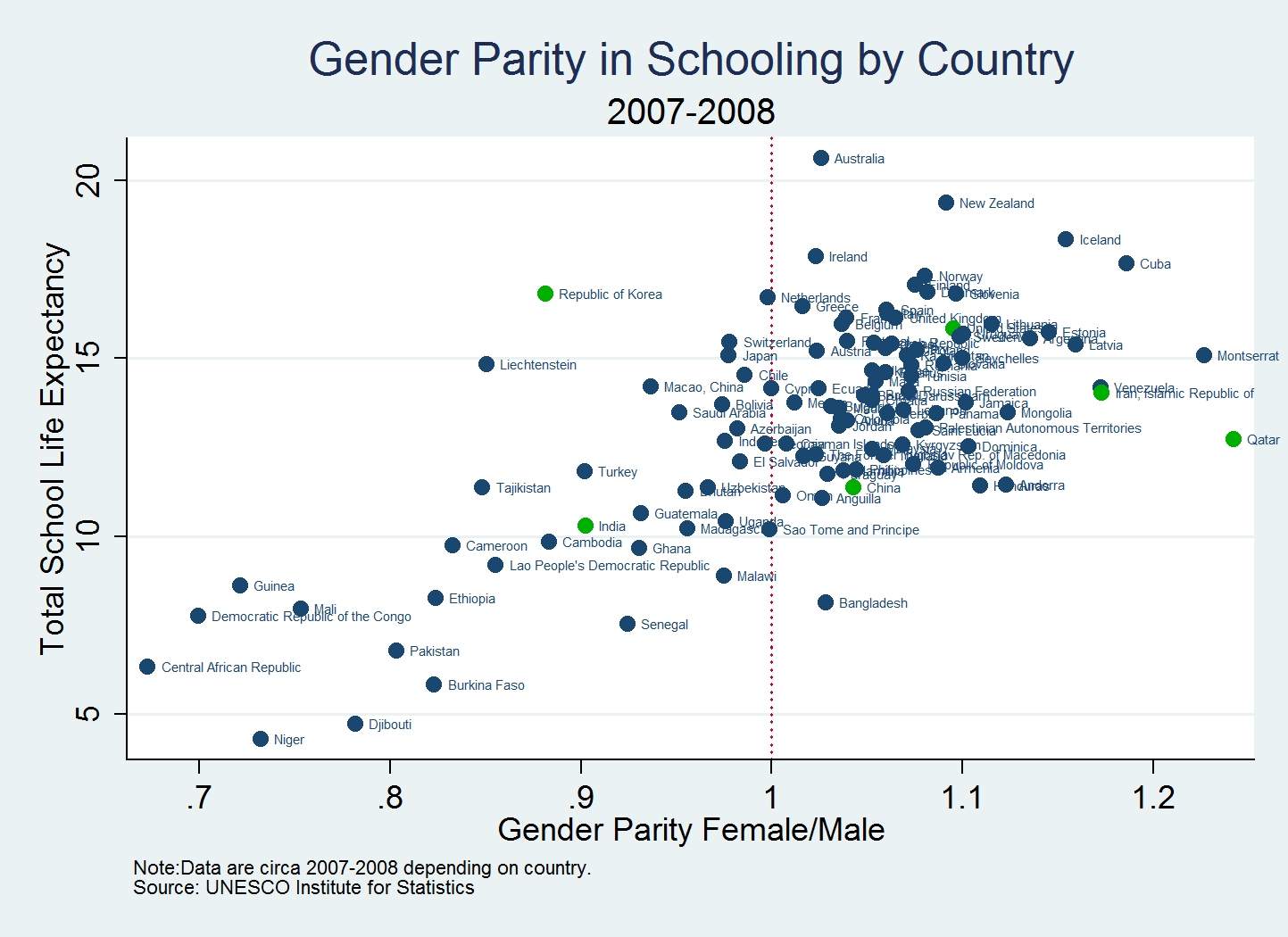 gender parity in schooling by country 2007 2008 /mature hairy pool3.jpg: