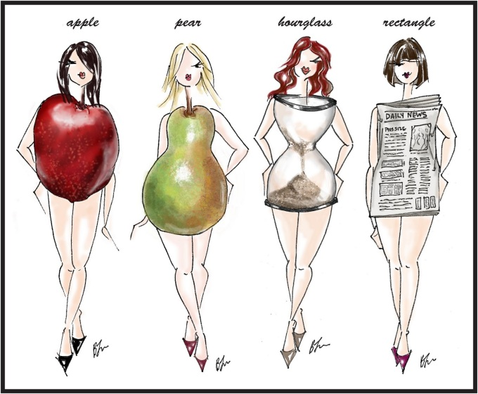 Body Shapes Types Sketch