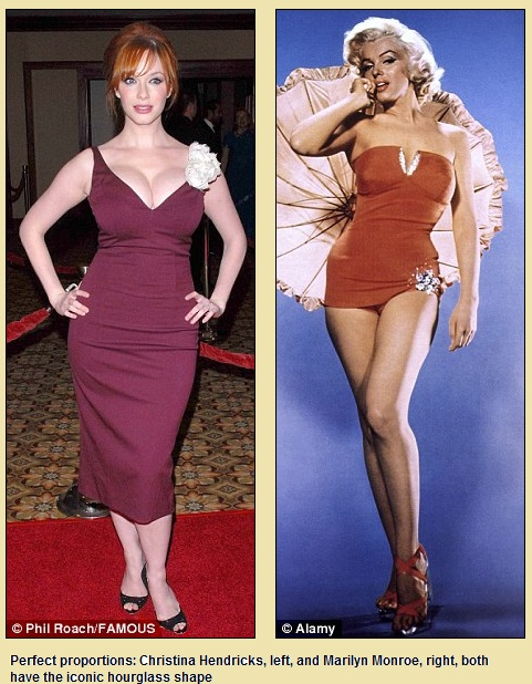 Christina Hendricks Marilyn Monroe