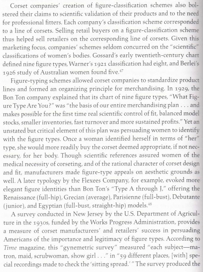Corset Figure-Classification Schemes p.66 An Intimate Affair