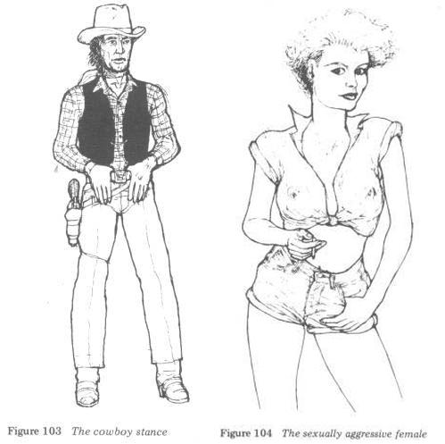Body Language Sexual Aggression