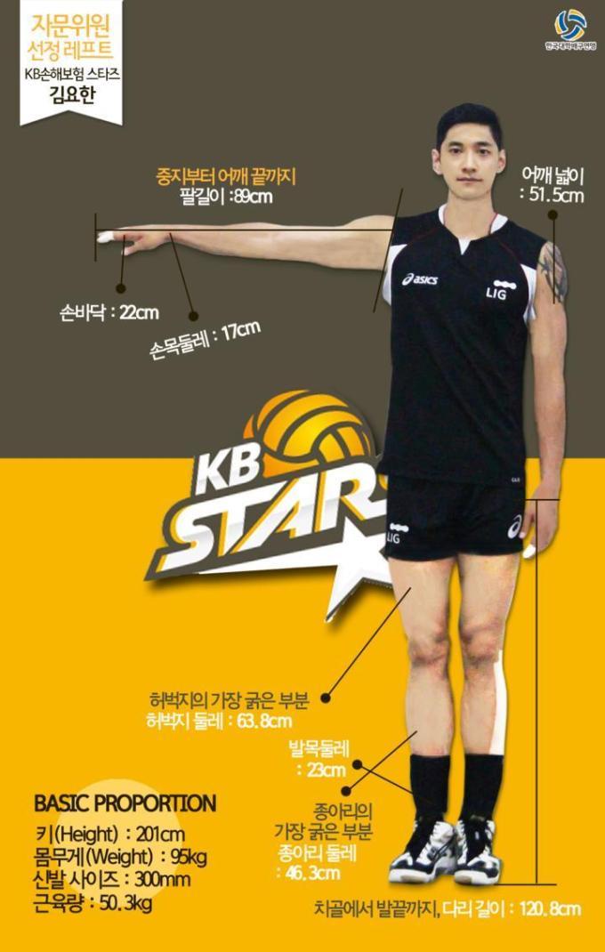 kim-yo-han